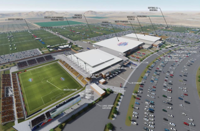 Mesa to be home to largest privately-owned multisport facility in the country
